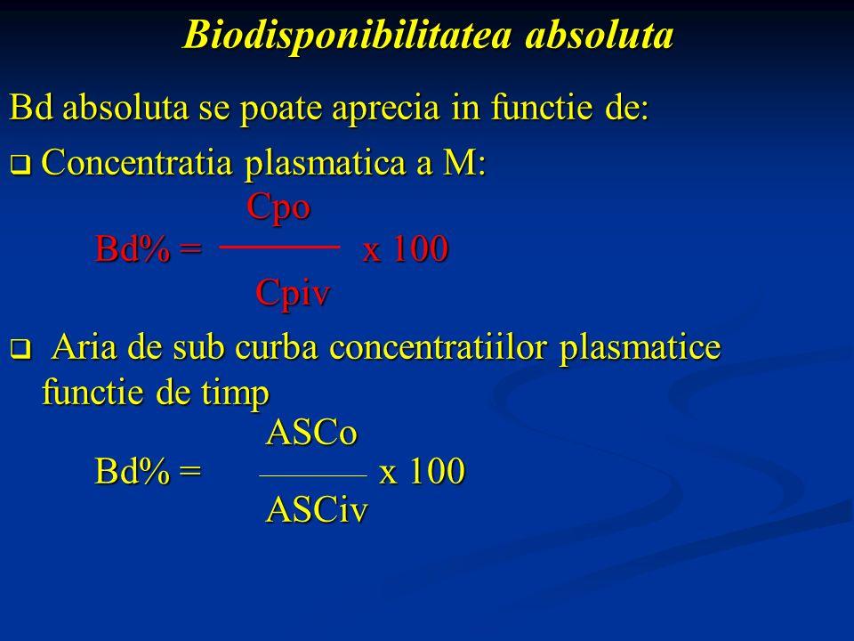 Biodisponibilitatea absoluta Bd absoluta se poate aprecia in functie de: Concentratia plasmatica a M: Concentratia plasmatica a M: Cpo Cpo Bd% = x 100