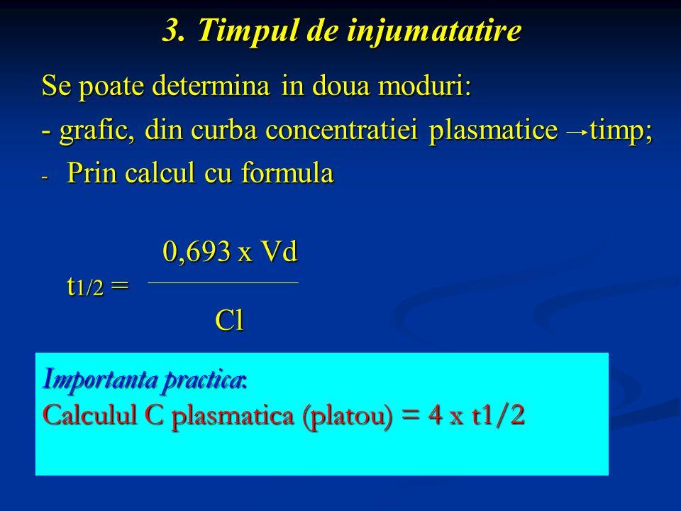 3. Timpul de injumatatire Se poate determina in doua moduri: - grafic, din curba concentratiei plasmatice timp; - Prin calcul cu formula 0,693 x Vd 0,