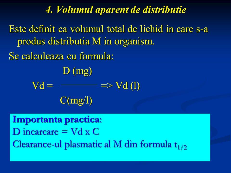 4. Volumul aparent de distributie Este definit ca volumul total de lichid in care s-a produs distributia M in organism. Se calculeaza cu formula: D (m