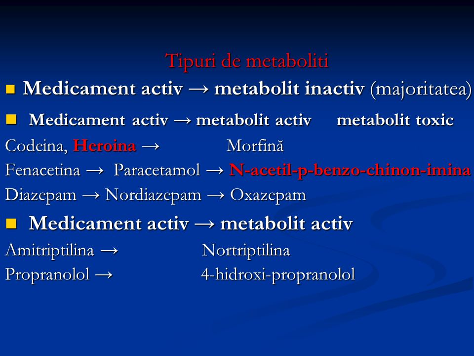 Tipuri de metaboliti Medicament activ metabolit inactiv (majoritatea) Medicament activ metabolit inactiv (majoritatea) Medicament activ metabolit acti
