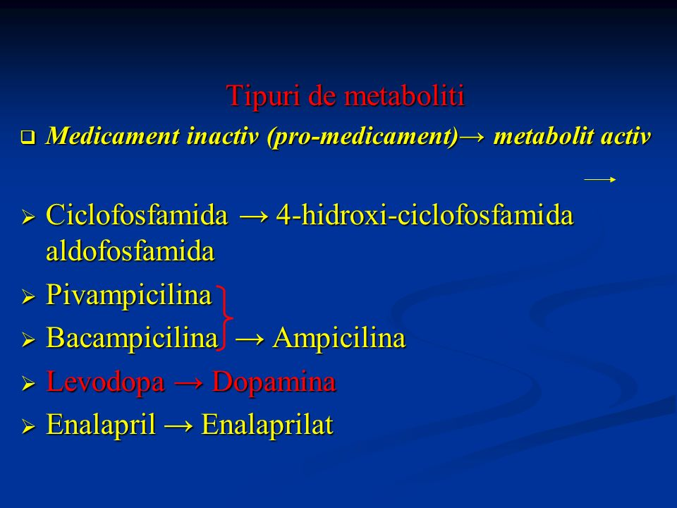 Tipuri de metaboliti Medicament inactiv (pro-medicament) metabolit activ Medicament inactiv (pro-medicament) metabolit activ Ciclofosfamida 4-hidroxi-