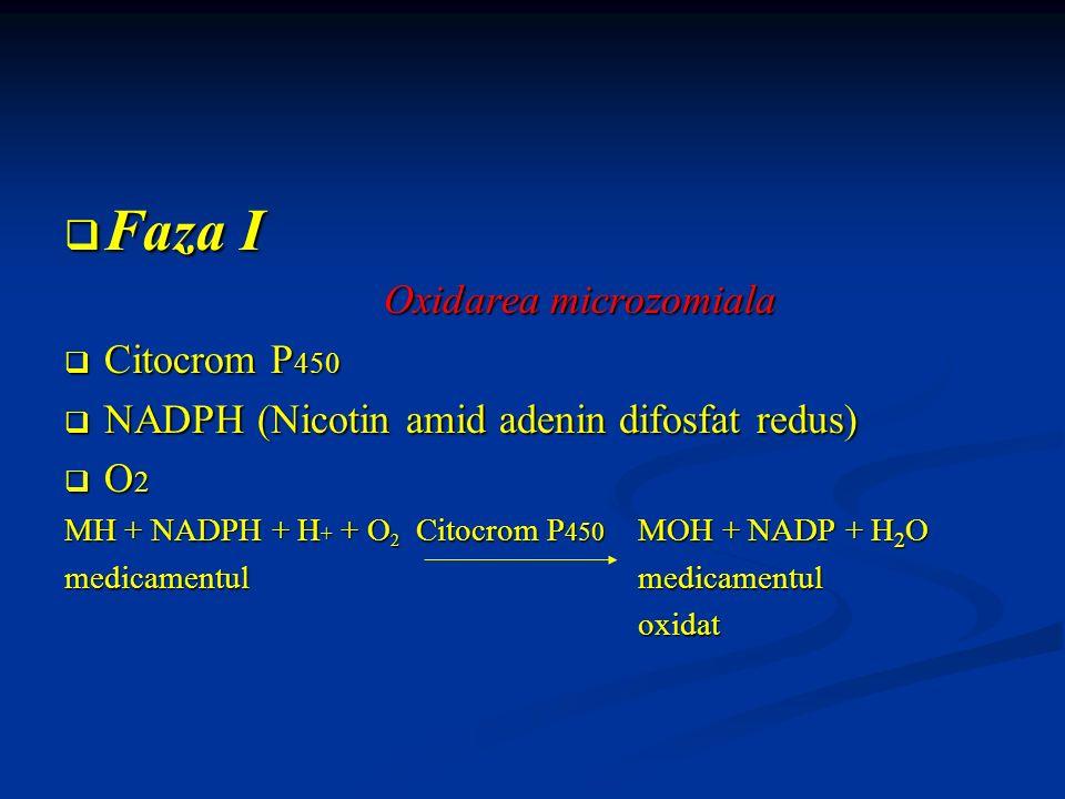 Faza I Faza I Oxidarea microzomiala Citocrom P 450 Citocrom P 450 NADPH (Nicotin amid adenin difosfat redus) NADPH (Nicotin amid adenin difosfat redus