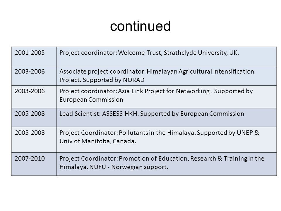 continued 2001-2005Project coordinator: Welcome Trust, Strathclyde University, UK.