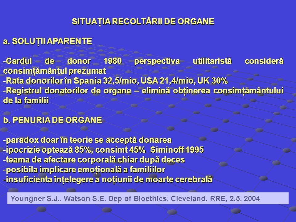 SITUAŢIA RECOLTĂRII DE ORGANE a. SOLUŢII APARENTE -Cardul de donor 1980 perspectiva utilitaristă consideră consimţământul prezumat -Rata donorilor în
