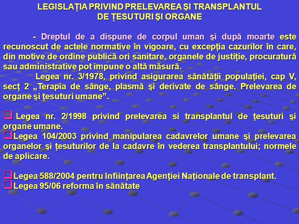 LEGISLAŢIA PRIVIND PRELEVAREA ŞI TRANSPLANTUL DE ŢESUTURI ŞI ORGANE - Dreptul de a dispune de corpul uman şi după moarte este recunoscut de actele nor