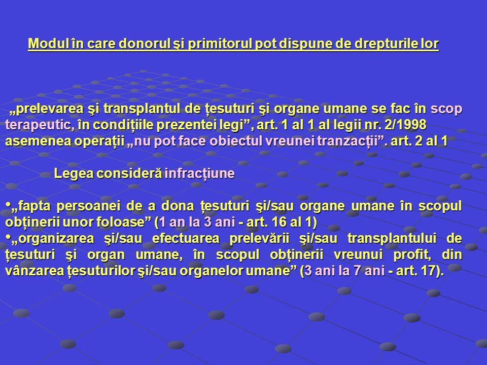 Modul în care donorul şi primitorul pot dispune de drepturile lor prelevarea şi transplantul de ţesuturi şi organe umane se fac în scop terapeutic, în