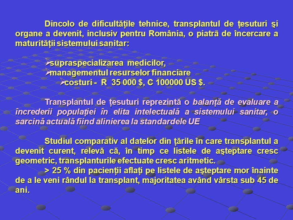 Dincolo de dificultăţile tehnice, transplantul de ţesuturi şi organe a devenit, inclusiv pentru România, o piatrã de încercare a maturităţii sistemulu