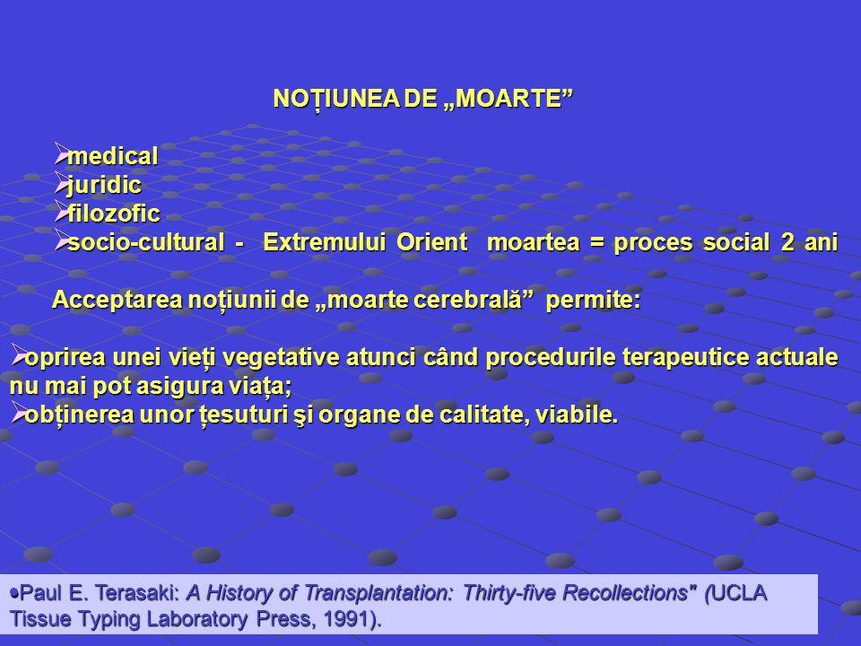 NOŢIUNEA DE MOARTE medical medical juridic juridic filozofic filozofic socio-cultural - Extremului Orient moartea = proces social 2 ani socio-cultural