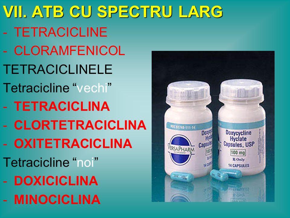 TETRACICLINA (Tetraciclina caps) DOXICICLINA (Vibramicin caps; fl) abs.