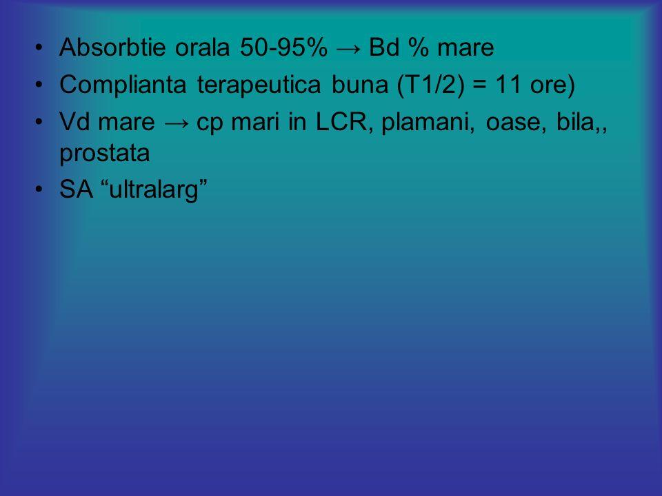 MA: (necesara in spiralarea cromozomului bacteria plesneste ca o de AND bacterian) fasole coapta ADN BACTERIE CHINOLONELE BLOCHEAZA AND-GIRAZA
