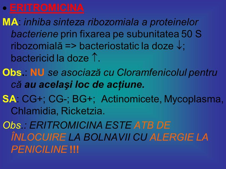 FC: adm.orală abs. duodenala. Distributie buna în ţesuturi (cu excepţia LCR).