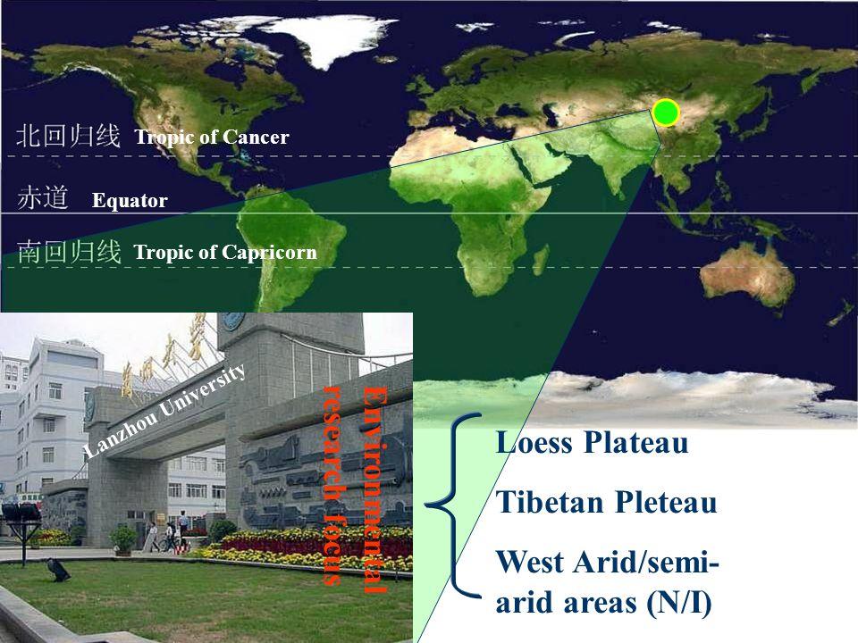 Lanzhou University Environmentalresearch focus Loess Plateau Tibetan Pleteau West Arid/semi- arid areas (N/I) Equator Tropic of Capricorn Tropic of Cancer