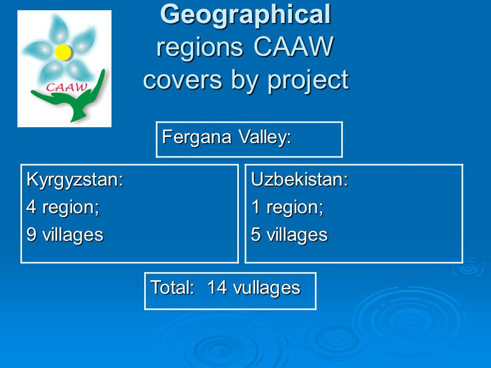 Geographical regions CAAW covers by project Total: 14 vullages Kyrgyzstan: 4 region; 9 villages Uzbekistan: 1 region; 5 villages Fergana Valley: