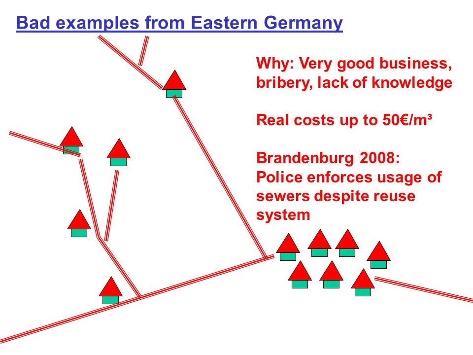Bad examples from Eastern Germany Why: Very good business, bribery, lack of knowledge Real costs up to 50/m³ Brandenburg 2008: Police enforces usage of sewers despite reuse system