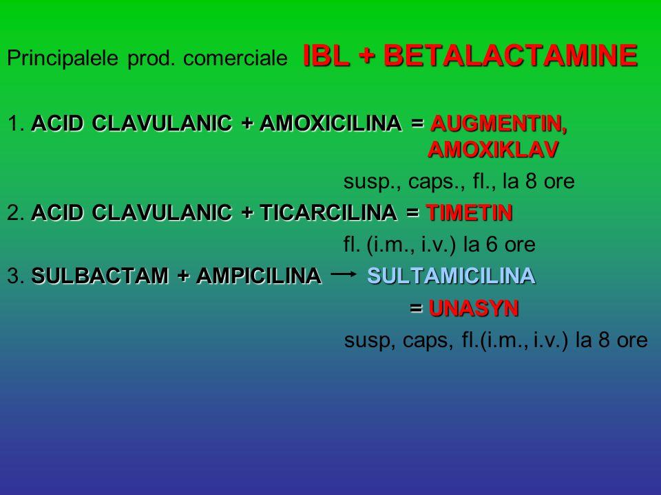 IBL + BETALACTAMINE Principalele prod. comerciale IBL + BETALACTAMINE ACID CLAVULANIC + AMOXICILINA = AUGMENTIN, AMOXIKLAV 1. ACID CLAVULANIC + AMOXIC
