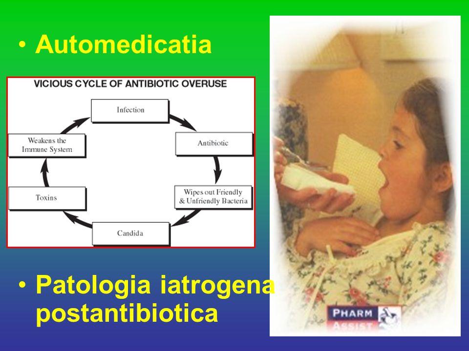 Automedicatia Patologia iatrogena postantibiotica