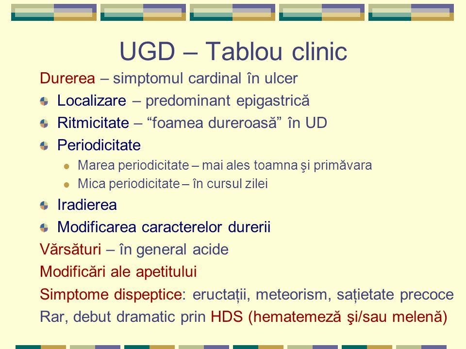 UGD – Tablou clinic Durerea – simptomul cardinal în ulcer Localizare – predominant epigastrică Ritmicitate – foamea dureroasă în UD Periodicitate Mare