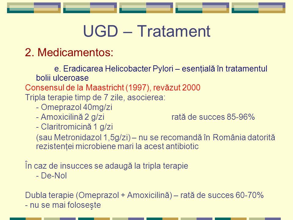 UGD – Tratament 2. Medicamentos: e. Eradicarea Helicobacter Pylori – esenţială în tratamentul bolii ulceroase Consensul de la Maastricht (1997), revăz