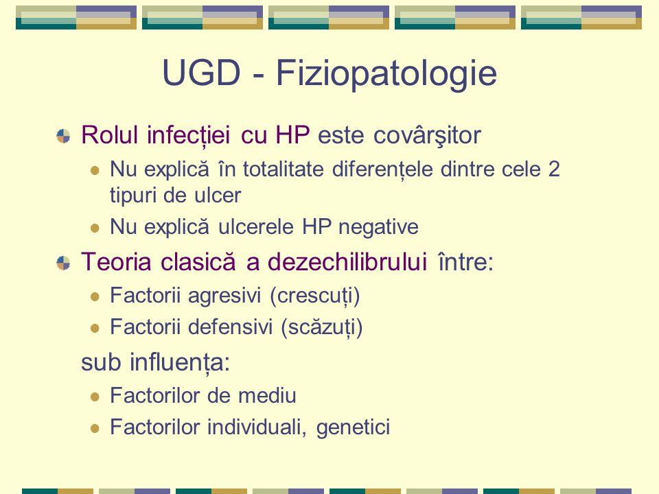 UGD - Fiziopatologie Rolul infecţiei cu HP este covârşitor Nu explică în totalitate diferenţele dintre cele 2 tipuri de ulcer Nu explică ulcerele HP n