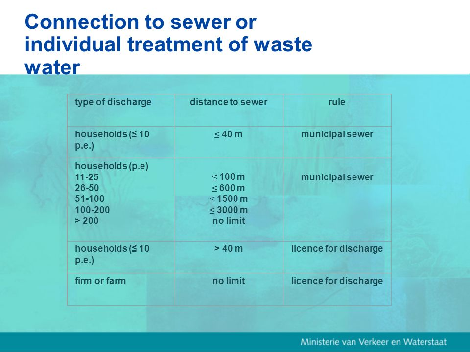 Connection to sewer or individual treatment of waste water type of dischargedistance to sewerrule households ( 10 p.e.) 40 mmunicipal sewer households (p.e) 11-25 26-50 51-100 100-200 > 200 100 m 600 m 1500 m 3000 m no limit municipal sewer households ( 10 p.e.) > 40 mlicence for discharge firm or farmno limitlicence for discharge