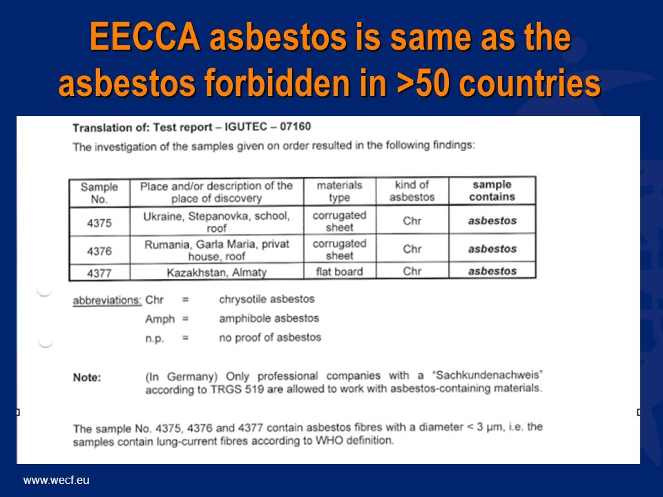 EECCA asbestos is same as the asbestos forbidden in >50 countries