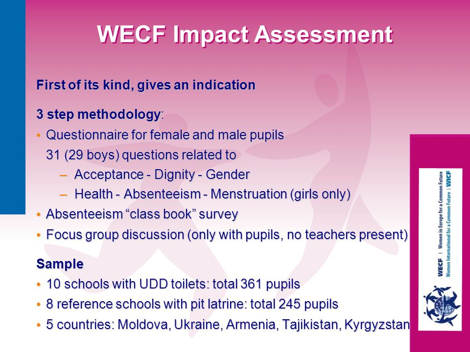 WECF Impact Assessment First of its kind, gives an indication 3 step methodology: Questionnaire for female and male pupils Questionnaire for female an