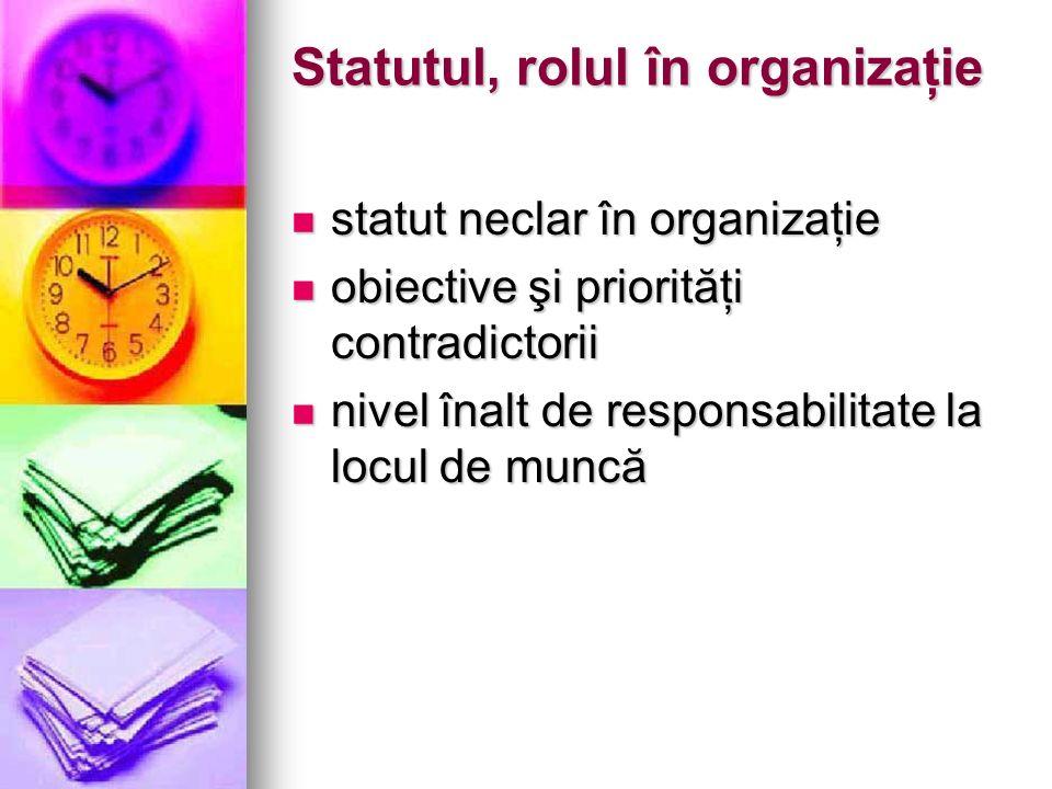 Statutul, rolul în organizaţie statut neclar în organizaţie statut neclar în organizaţie obiective şi priorităţi contradictorii obiective şi priorităţ