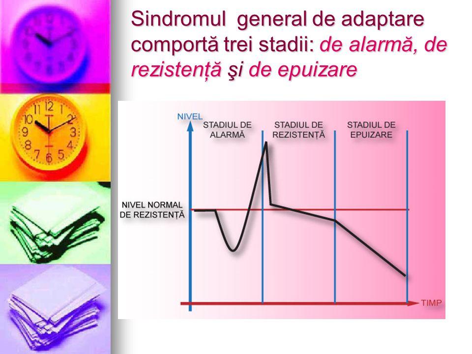 Sindromul general de adaptare comportă trei stadii: de alarmă, de rezistenţă şi de epuizare