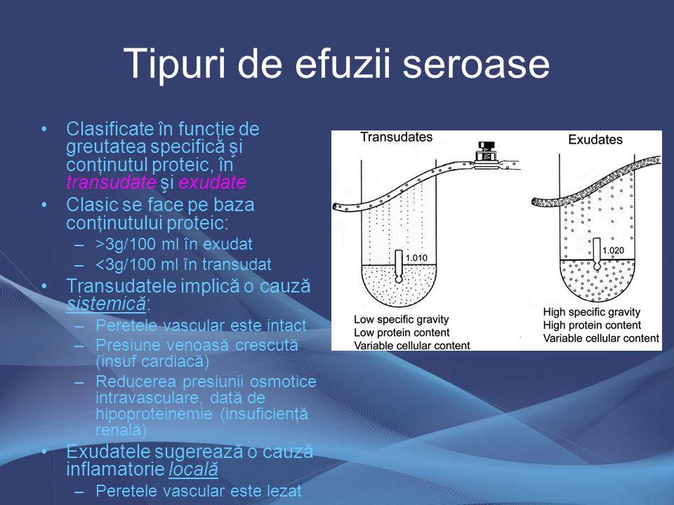 Tipuri de efuzii seroase Clasificate în funcţie de greutatea specifică şi conţinutul proteic, în transudate şi exudate Clasic se face pe baza conţinut