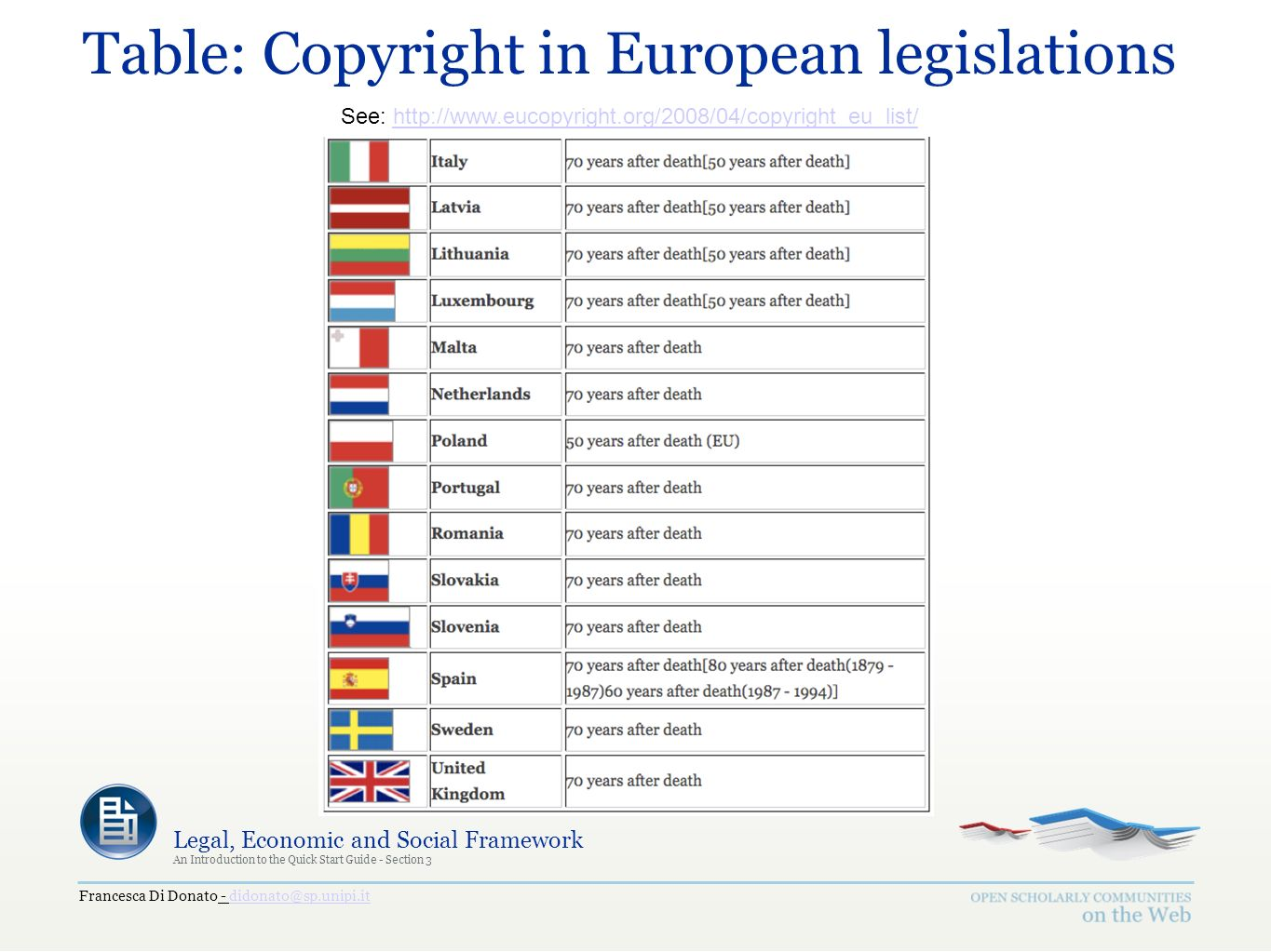 Francesca Di Donato - didonato@sp.unipi.itdidonato@sp.unipi.it Legal, Economic and Social Framework An Introduction to the Quick Start Guide - Section 3 Table: Copyright in European legislations See: http://www.eucopyright.org/2008/04/copyright_eu_list/http://www.eucopyright.org/2008/04/copyright_eu_list/