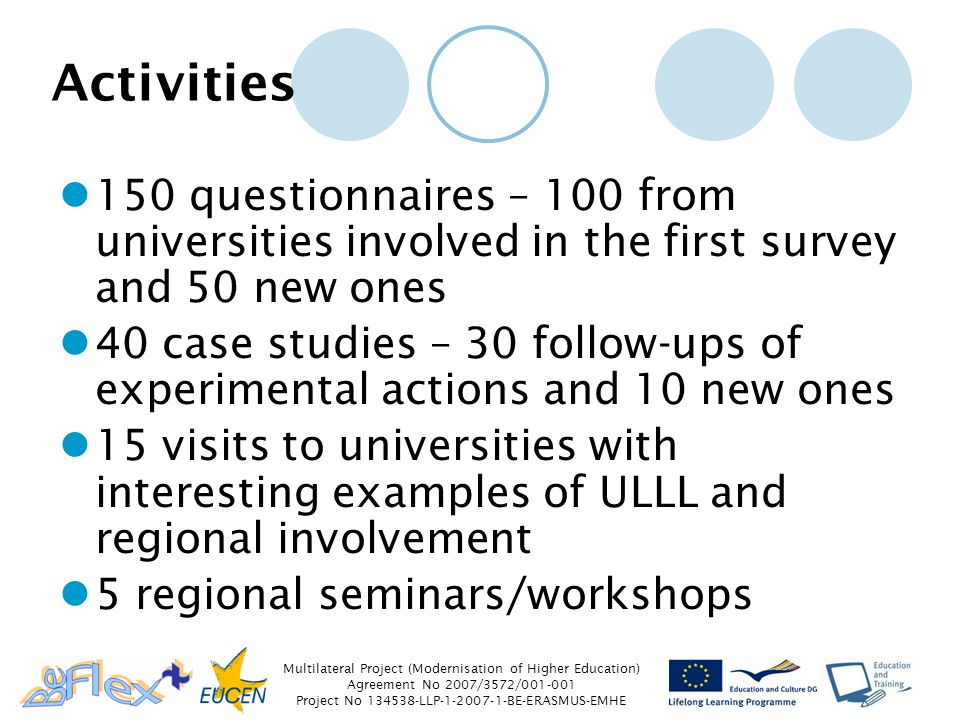 Multilateral Project (Modernisation of Higher Education) Agreement No 2007/3572/ Project No LLP BE-ERASMUS-EMHE Activities 150 questionnaires – 100 from universities involved in the first survey and 50 new ones 40 case studies – 30 follow-ups of experimental actions and 10 new ones 15 visits to universities with interesting examples of ULLL and regional involvement 5 regional seminars/workshops