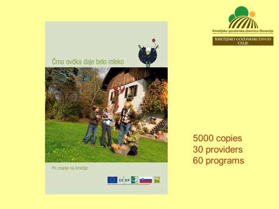 5000 copies 30 providers 60 programs