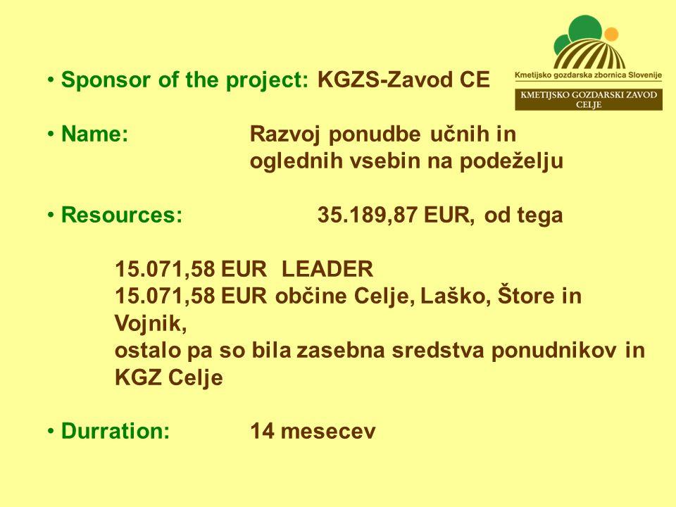Sponsor of the project:KGZS-Zavod CE Name:Razvoj ponudbe učnih in oglednih vsebin na podeželju Resources:35.189,87 EUR, od tega 15.071,58 EUR LEADER 15.071,58 EUR občine Celje, Laško, Štore in Vojnik, ostalo pa so bila zasebna sredstva ponudnikov in KGZ Celje Durration:14 mesecev
