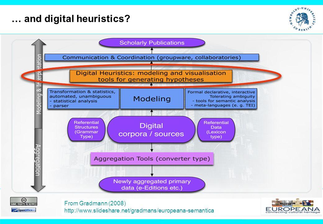 From Gradmann (2008) http://www.slideshare.net/gradmans/europeana-semantica … and digital heuristics