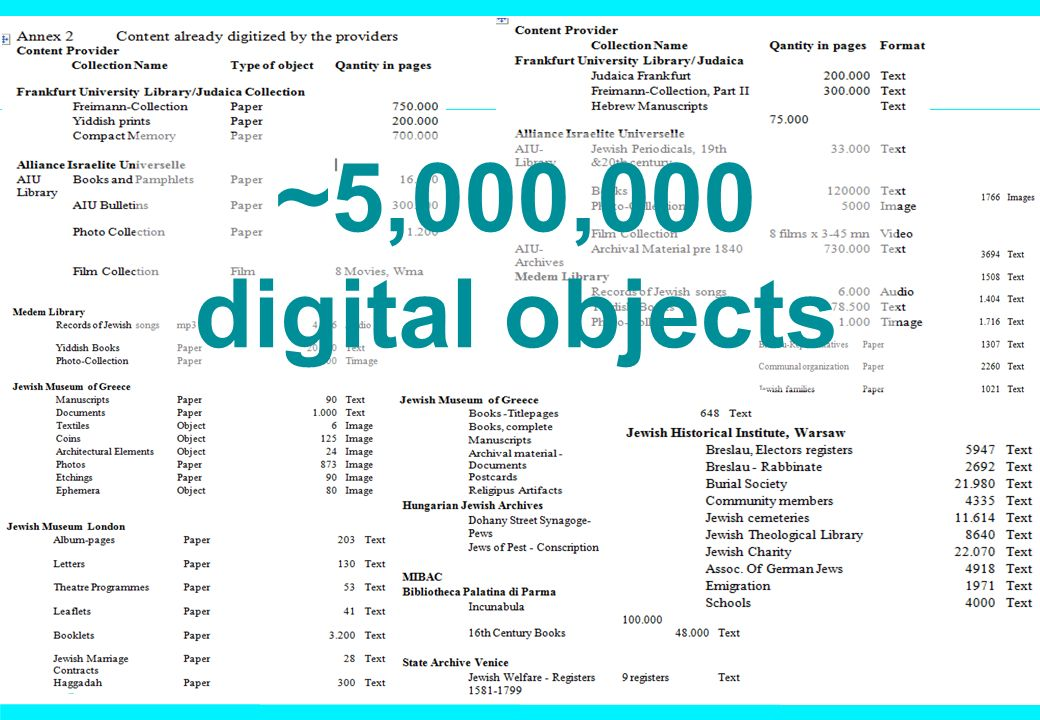 5,000,000 ~5,000,000 digital objects