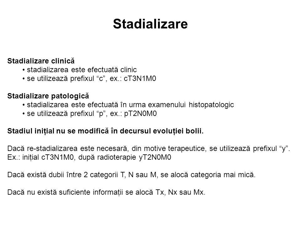 Stadializare Stadializare clinică stadializarea este efectuată clinic se utilizează prefixul c, ex.: cT3N1M0 Stadializare patologică stadializarea est