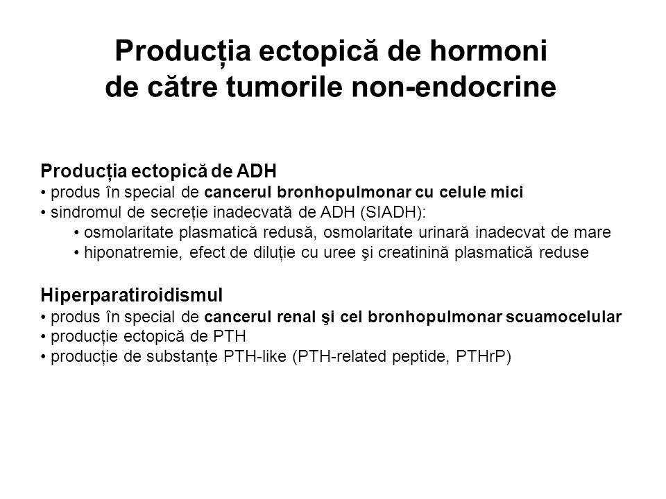 Producţia ectopică de hormoni de către tumorile non-endocrine Producţia ectopică de ADH produs în special de cancerul bronhopulmonar cu celule mici si