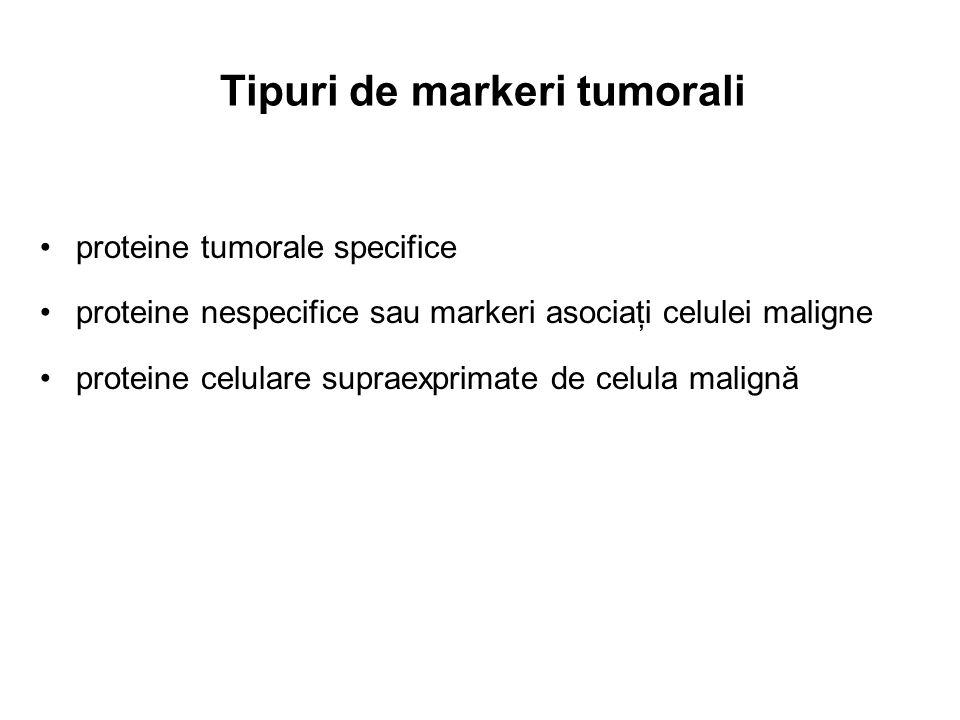 proteine tumorale specifice proteine nespecifice sau markeri asociaţi celulei maligne proteine celulare supraexprimate de celula malignă Tipuri de mar