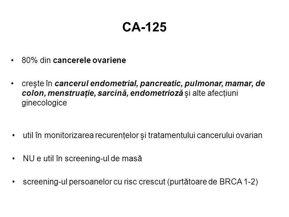 CA-125 80% din cancerele ovariene creşte în cancerul endometrial, pancreatic, pulmonar, mamar, de colon, menstruaţie, sarcină, endometrioză şi alte af