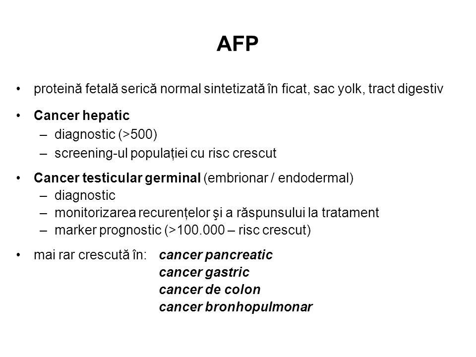 AFP proteină fetală serică normal sintetizată în ficat, sac yolk, tract digestiv Cancer hepatic –diagnostic (>500) –screening-ul populaţiei cu risc cr