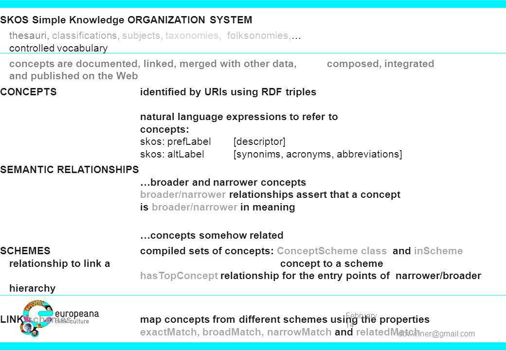SKOS Simple Knowledge ORGANIZATION SYSTEM thesauri, classifications, subjects, taxonomies, folksonomies,… controlled vocabulary concepts are documente