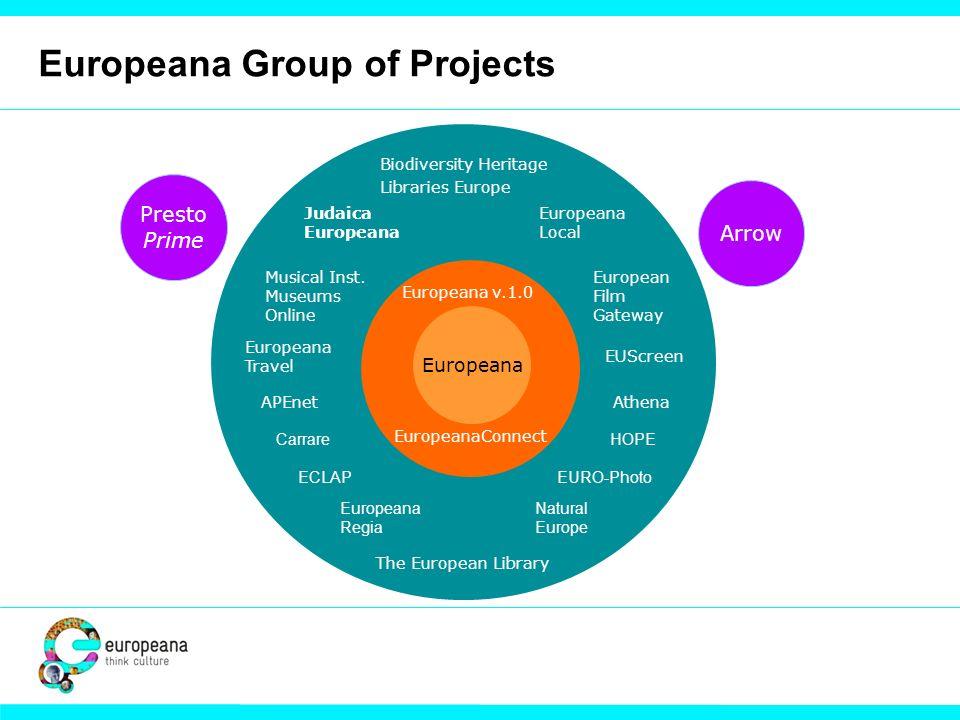 Europeana Group of Projects Athena APEnet EUScreen European Film Gateway Europeana Travel Musical Inst. Museums Online Judaica Europeana EuropeanaConn