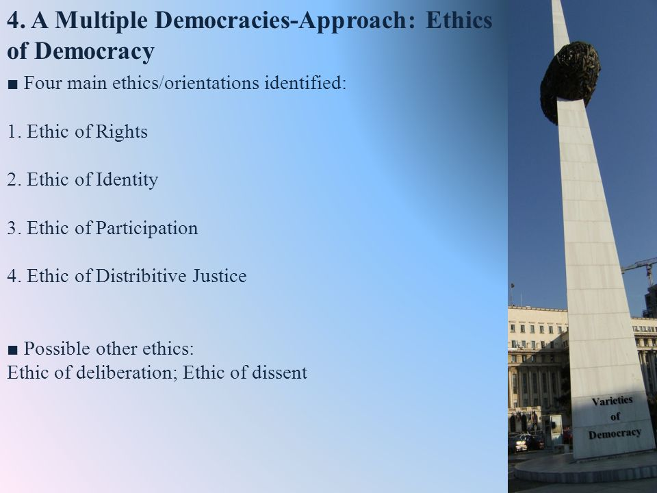 Four main ethics/orientations identified: 1. Ethic of Rights 2.