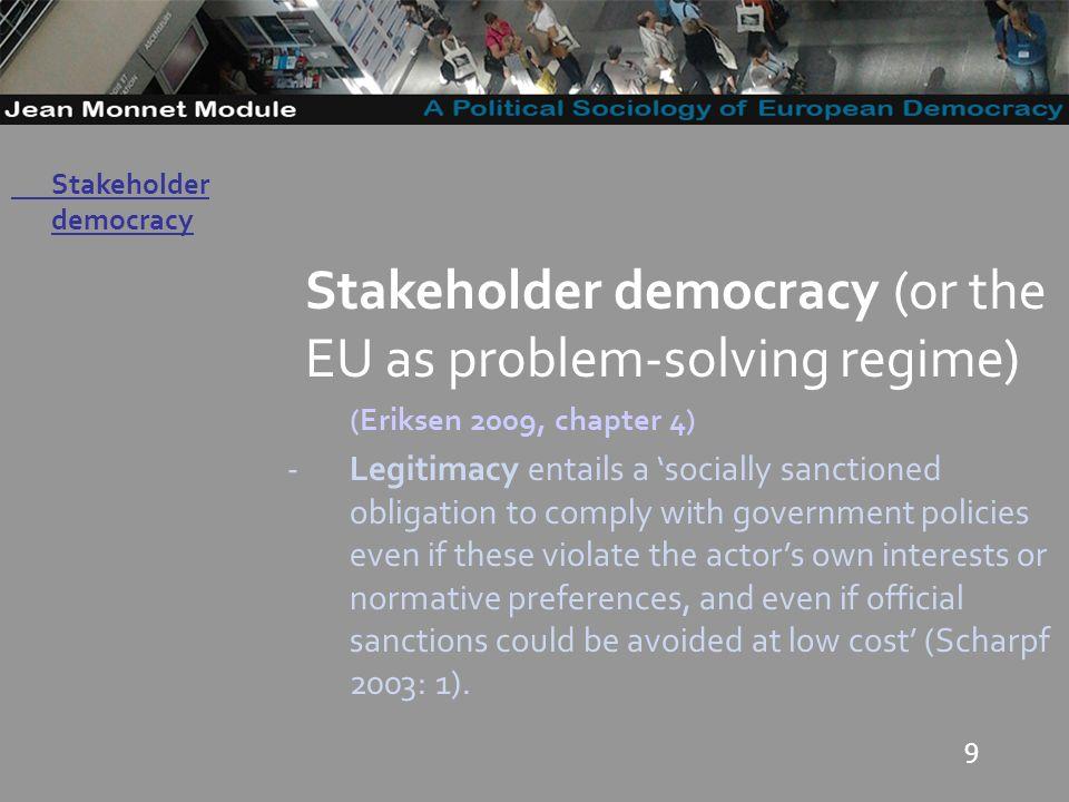 30 Governo Locale EU as multi-level governance -Multi-level governance entails: 1.