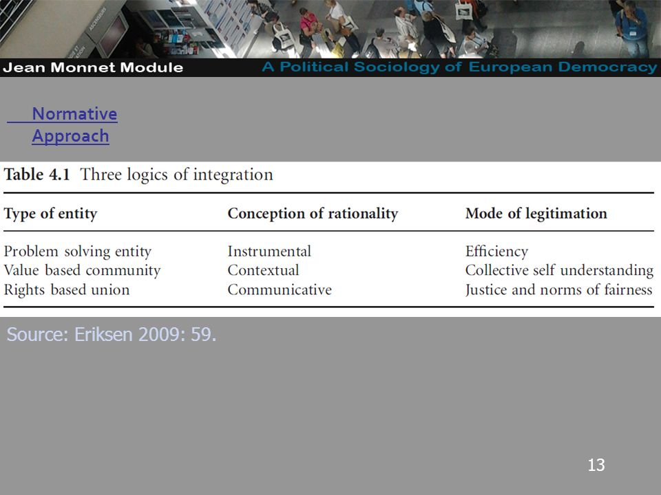 13 Governo Locale Source: Eriksen 2009: 59. Normative Approach