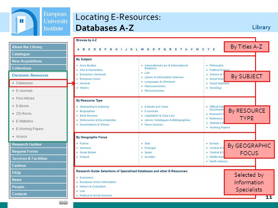 Library Locating E-Resources: Databases A-Z 11 By Titles A-Z By SUBJECT By RESOURCE TYPE By GEOGRAPHIC FOCUS Selected by Information Specialists