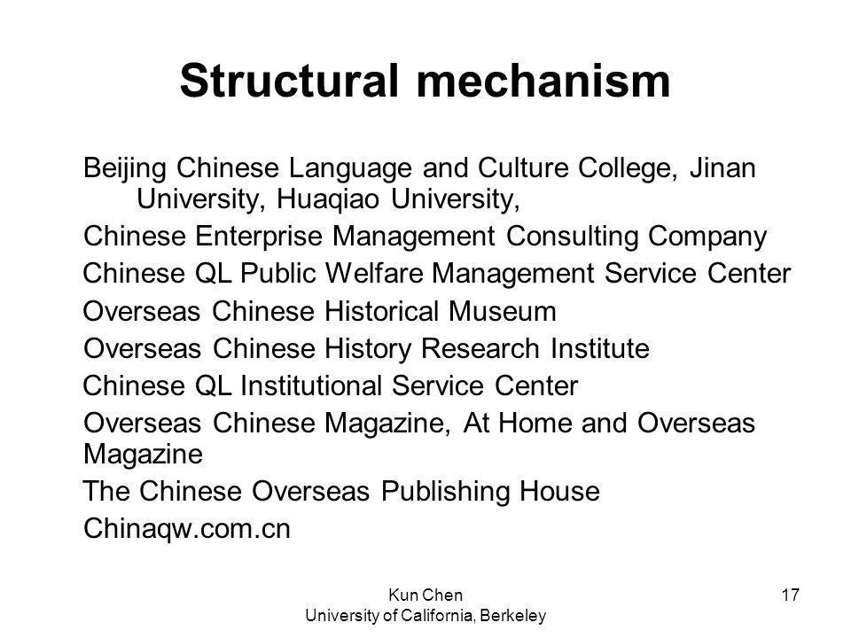 Kun Chen University of California, Berkeley 17 Structural mechanism Beijing Chinese Language and Culture College, Jinan University, Huaqiao University, Chinese Enterprise Management Consulting Company Chinese QL Public Welfare Management Service Center Overseas Chinese Historical Museum Overseas Chinese History Research Institute Chinese QL Institutional Service Center Overseas Chinese Magazine, At Home and Overseas Magazine The Chinese Overseas Publishing House Chinaqw.com.cn