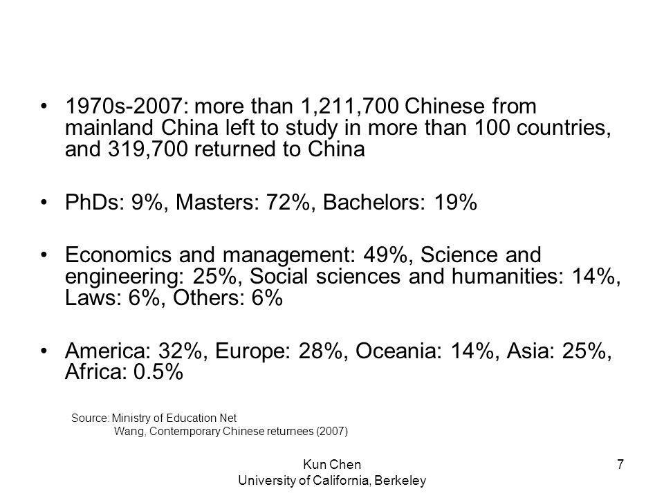 Kun Chen University of California, Berkeley 7 1970s-2007: more than 1,211,700 Chinese from mainland China left to study in more than 100 countries, and 319,700 returned to China PhDs: 9%, Masters: 72%, Bachelors: 19% Economics and management: 49%, Science and engineering: 25%, Social sciences and humanities: 14%, Laws: 6%, Others: 6% America: 32%, Europe: 28%, Oceania: 14%, Asia: 25%, Africa: 0.5% Source: Ministry of Education Net Wang, Contemporary Chinese returnees (2007)