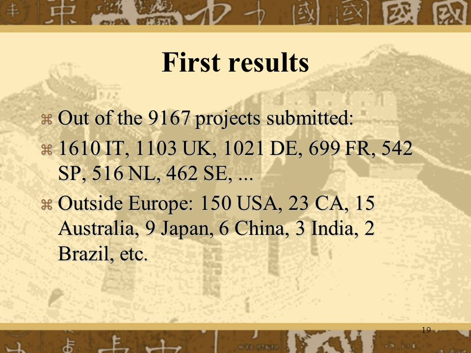 19 First results Out of the 9167 projects submitted: Out of the 9167 projects submitted: 1610 IT, 1103 UK, 1021 DE, 699 FR, 542 SP, 516 NL, 462 SE,...