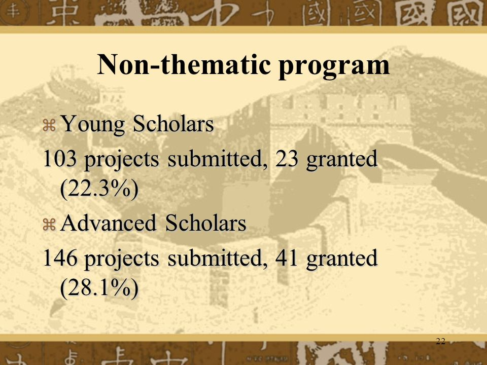 22 Non-thematic program Young Scholars Young Scholars 103 projects submitted, 23 granted (22.3%) Advanced Scholars Advanced Scholars 146 projects submitted, 41 granted (28.1%)